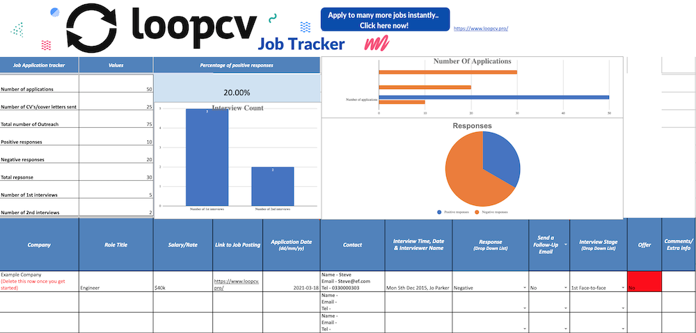 loopcv job application tracker template google sheets microsoft excel